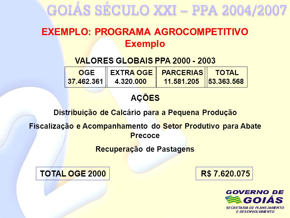 EXEMPLO: PROGRAMA AGROCOMPETITIVO Exemplo