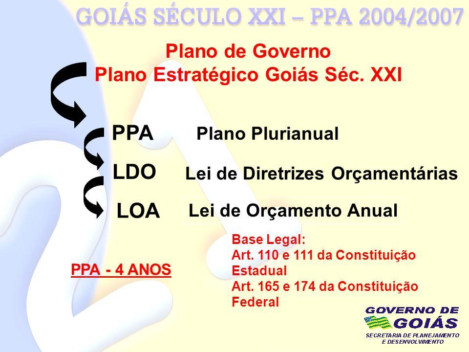 Plano Estratégico Goiás Séc. XXI Lei de Diretrizes Orçamentárias