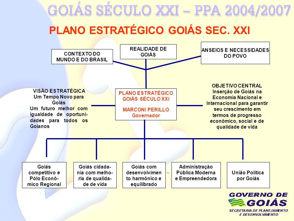 PLANO ESTRATÉGICO GOIÁS SEC. XXI