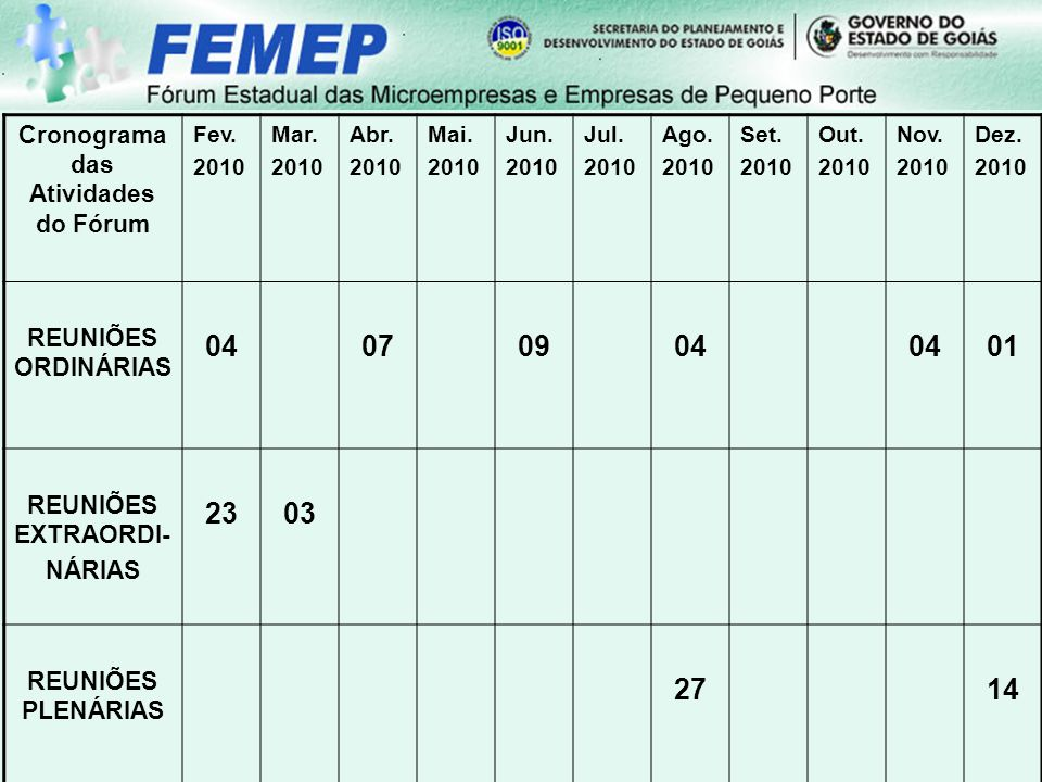 Cronograma das Atividades do Fórum