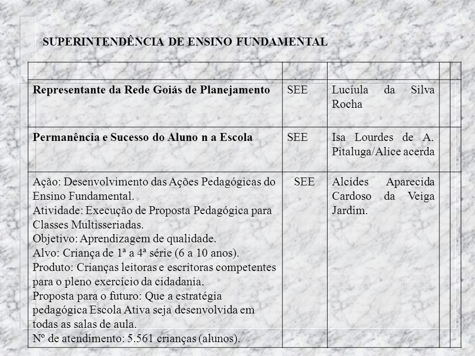 SUPERINTENDÊNCIA DE ENSINO FUNDAMENTAL