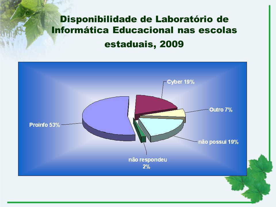 Disponibilidade de Laboratório de Informática Educacional nas escolas estaduais, 2009