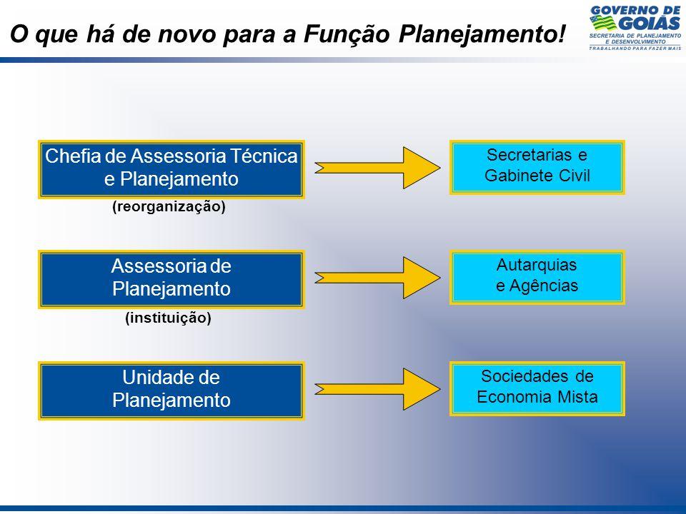 Chefia de Assessoria Técnica e Planejamento