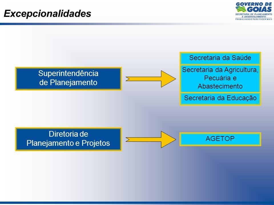 Excepcionalidades Superintendência de Planejamento Diretoria de