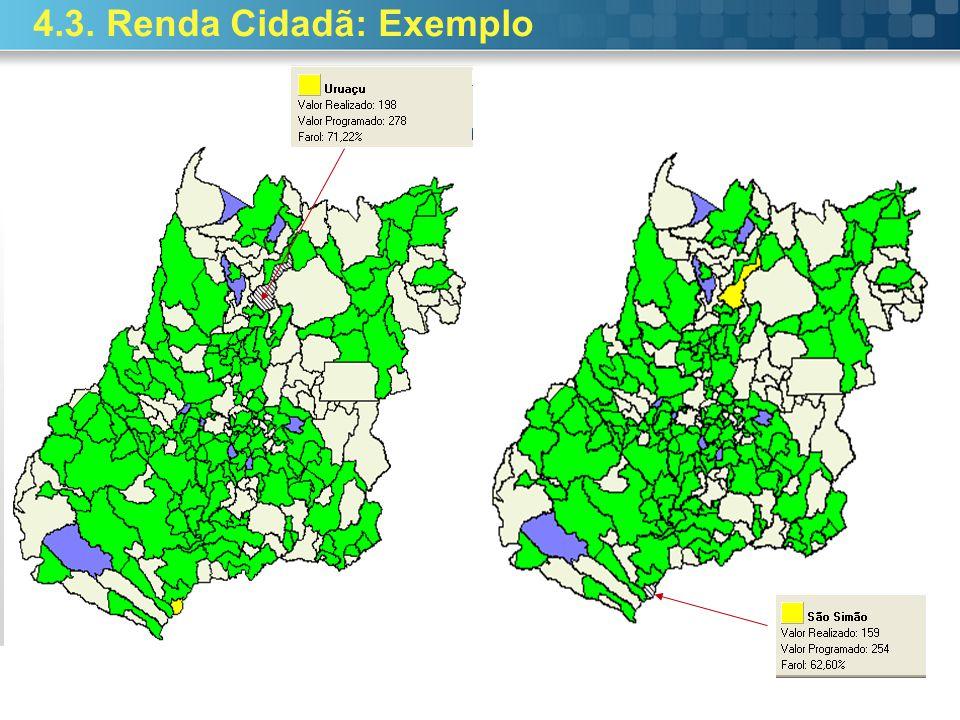 4.3. Renda Cidadã: Exemplo
