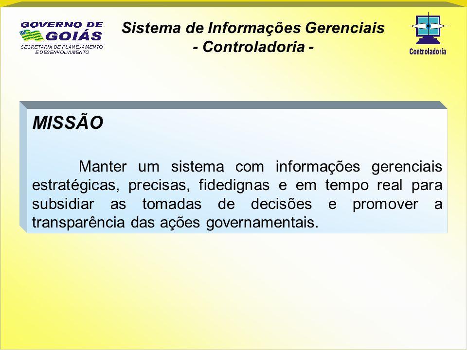 Sistema de Informações Gerenciais - Controladoria -