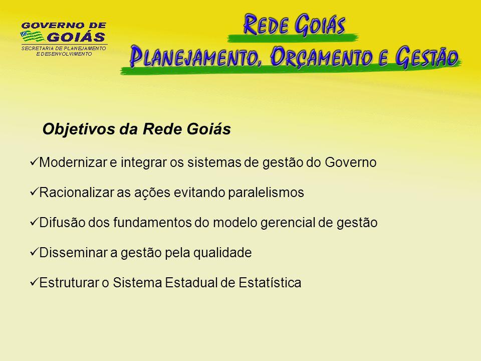 Objetivos da Rede Goiás