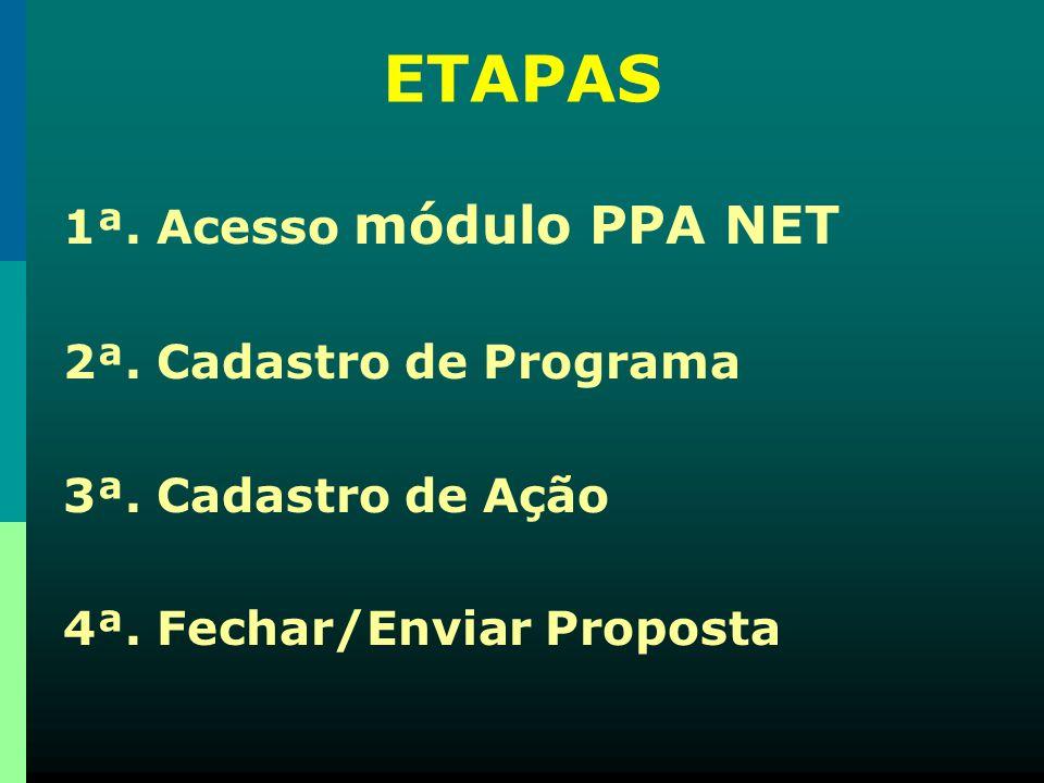 ETAPAS 1ª. Acesso módulo PPA NET 2ª. Cadastro de Programa