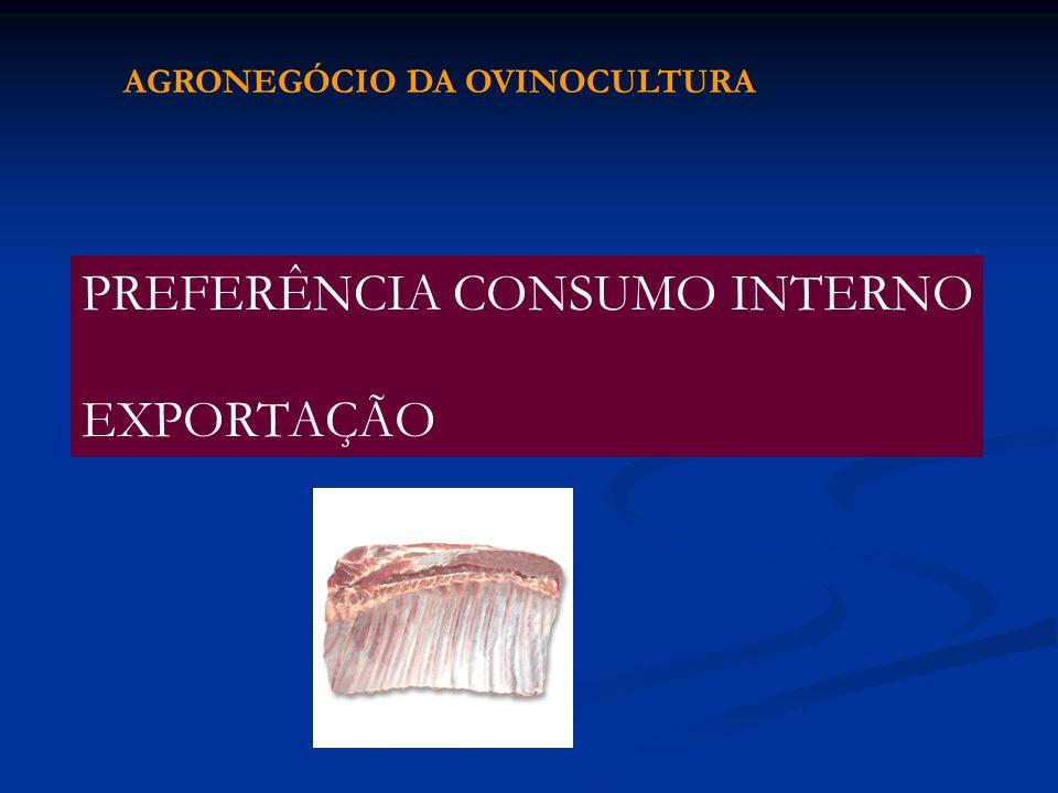 PREFERÊNCIA CONSUMO INTERNO EXPORTAÇÃO