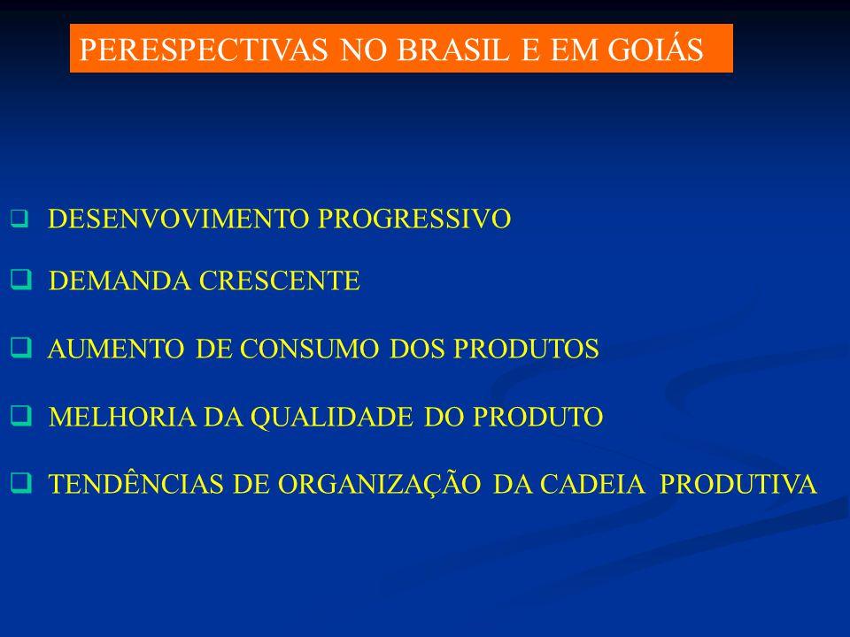 PERESPECTIVAS NO BRASIL E EM GOIÁS