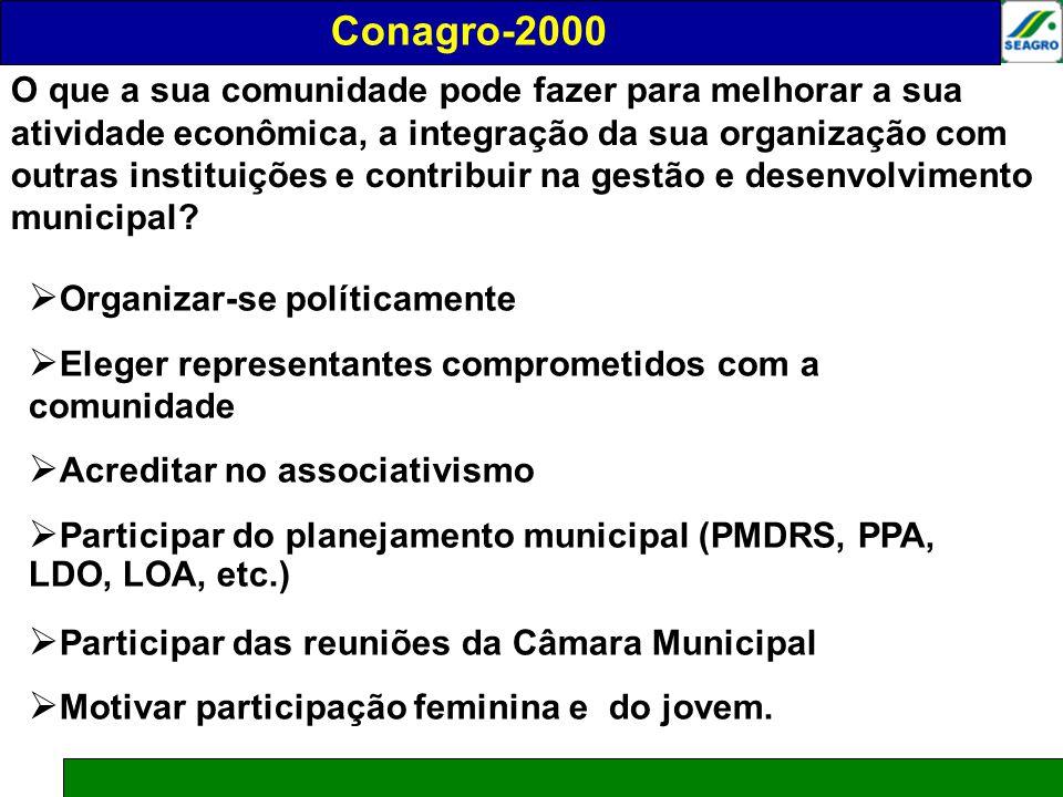 CONAGRO 2000 Conagro-2000 Júlio César de Moraes