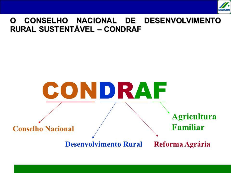 CONDRAF AF Agricultura Familiar Familiar Júlio César de Moraes