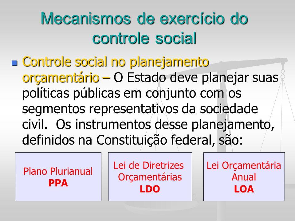 Mecanismos de exercício do controle social