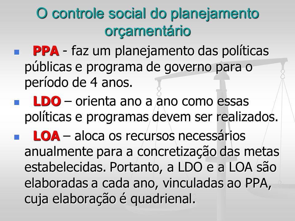 O controle social do planejamento orçamentário