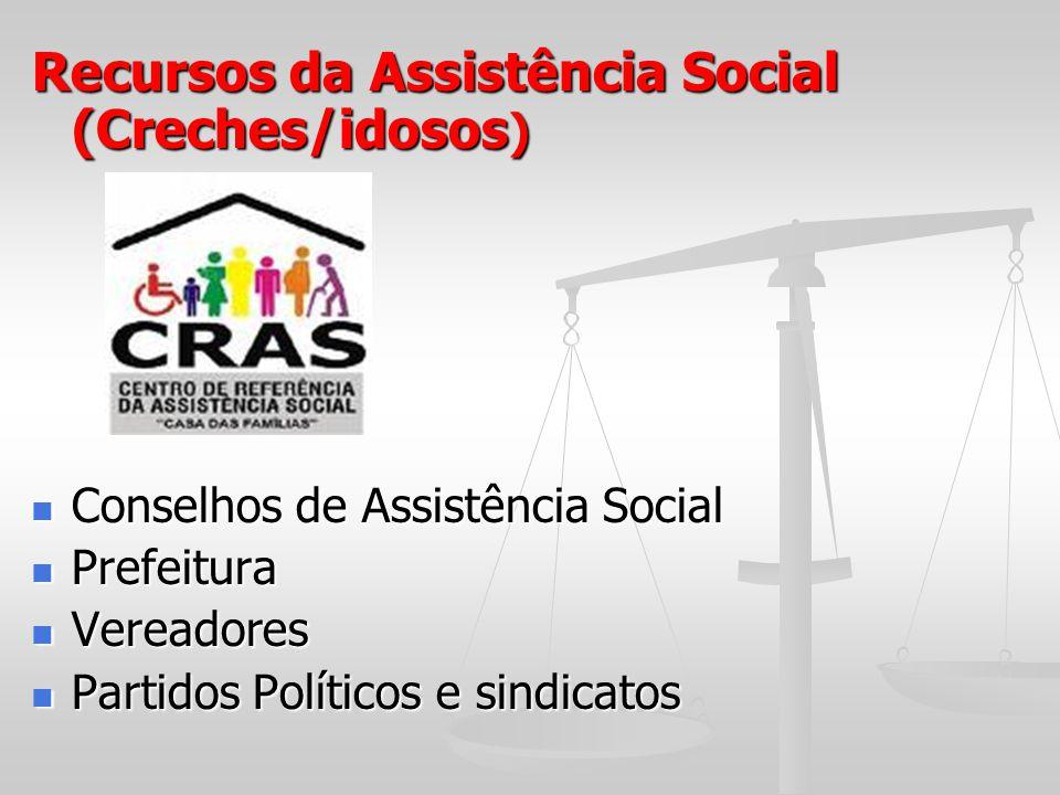 Recursos da Assistência Social (Creches/idosos)