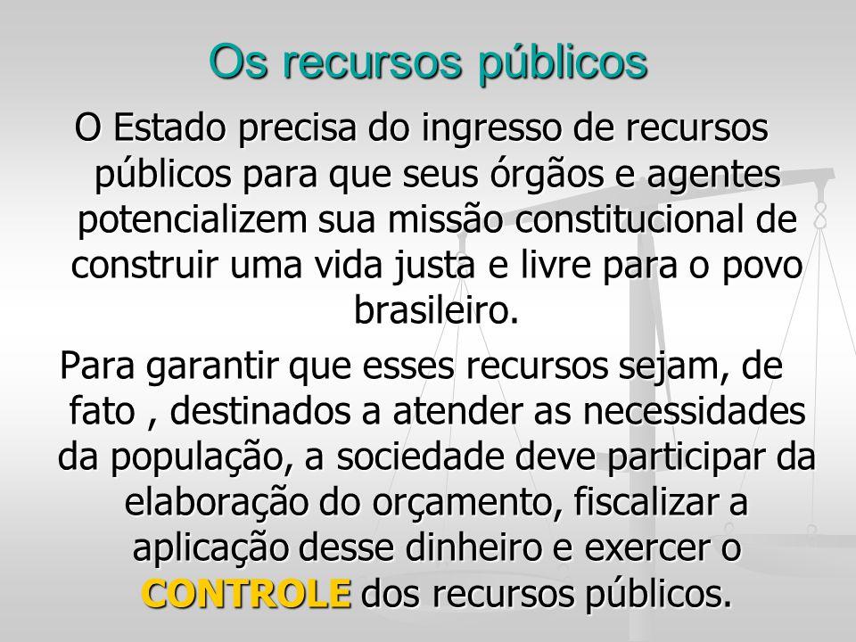 Os recursos públicos