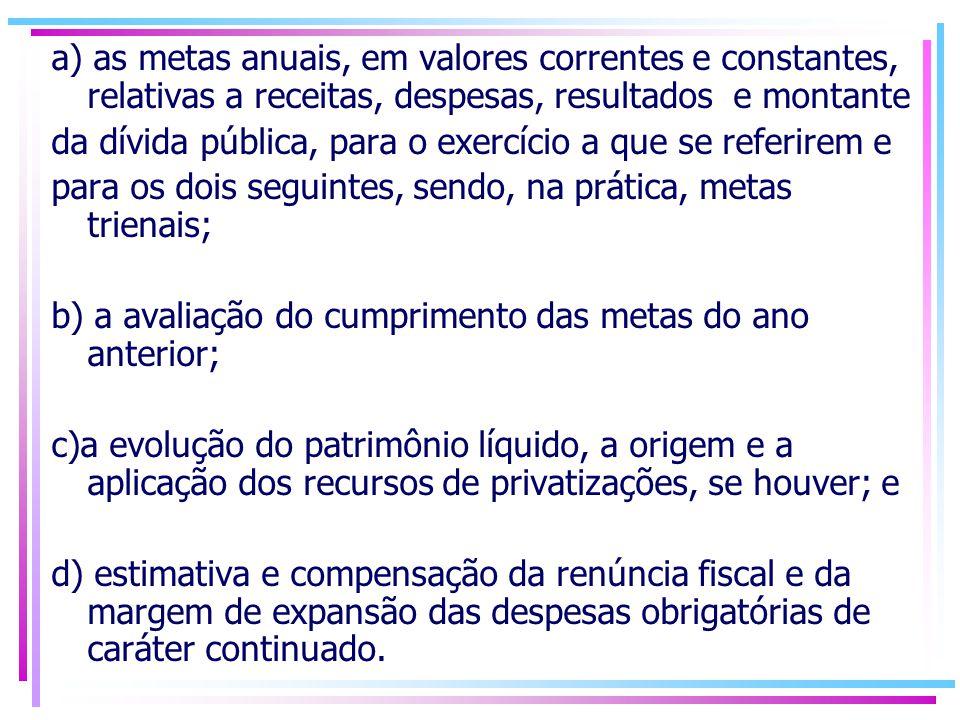 a) as metas anuais, em valores correntes e constantes, relativas a receitas, despesas, resultados e montante