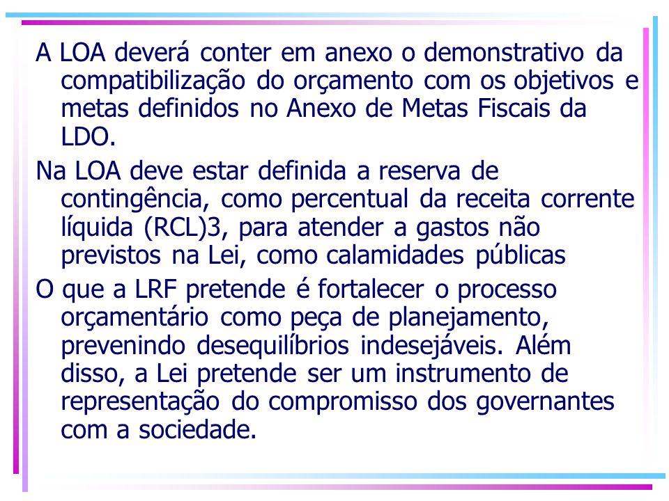 A LOA deverá conter em anexo o demonstrativo da compatibilização do orçamento com os objetivos e metas definidos no Anexo de Metas Fiscais da LDO.