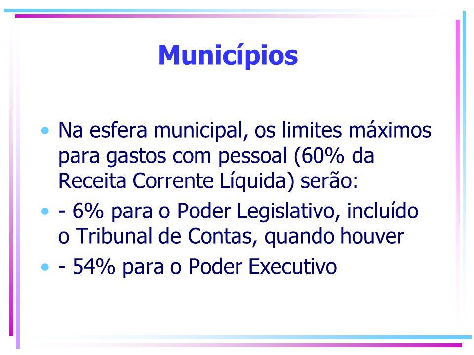 Municípios Na esfera municipal, os limites máximos para gastos com pessoal (60% da Receita Corrente Líquida) serão:
