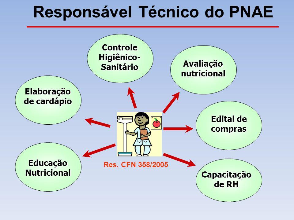 Responsável Técnico do PNAE