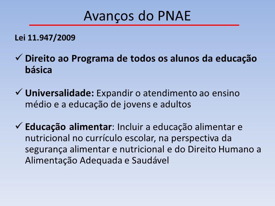 Avanços do PNAE Lei 11.947/2009. Direito ao Programa de todos os alunos da educação básica.