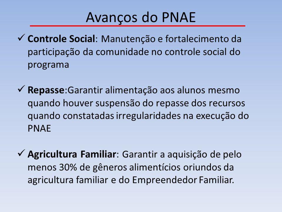Avanços do PNAE Controle Social: Manutenção e fortalecimento da participação da comunidade no controle social do programa.