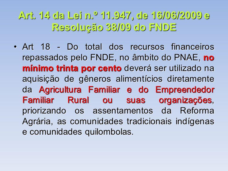 Art. 14 da Lei n.º 11.947, de 16/06/2009 e Resolução 38/09 do FNDE