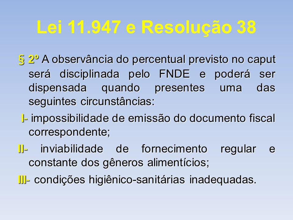 Lei 11.947 e Resolução 38