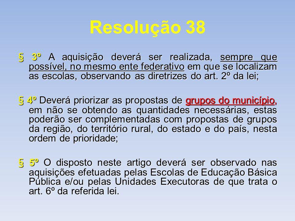 Resolução 38