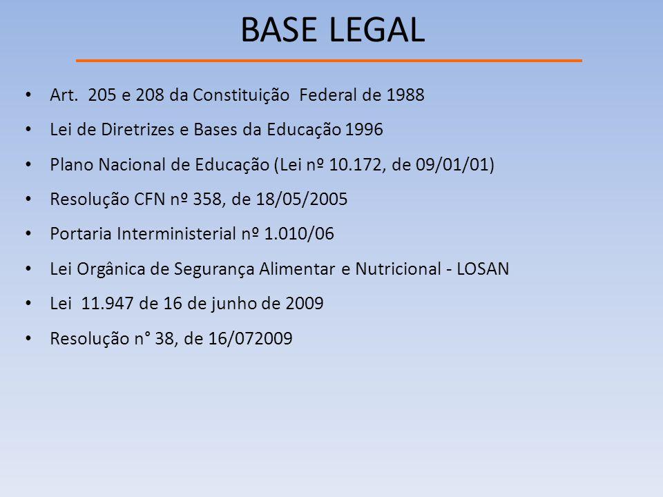 BASE LEGAL Art. 205 e 208 da Constituição Federal de 1988