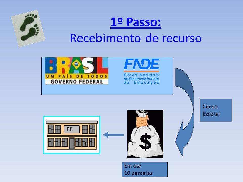 1º Passo: Recebimento de recurso