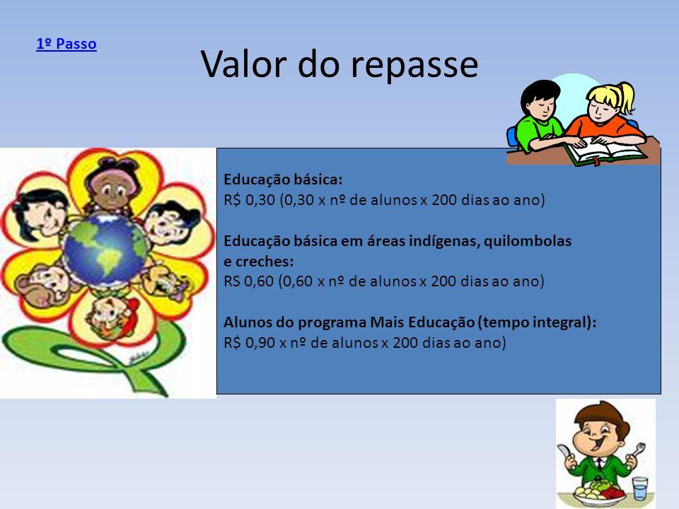 Valor do repasse 1º Passo Educação básica: