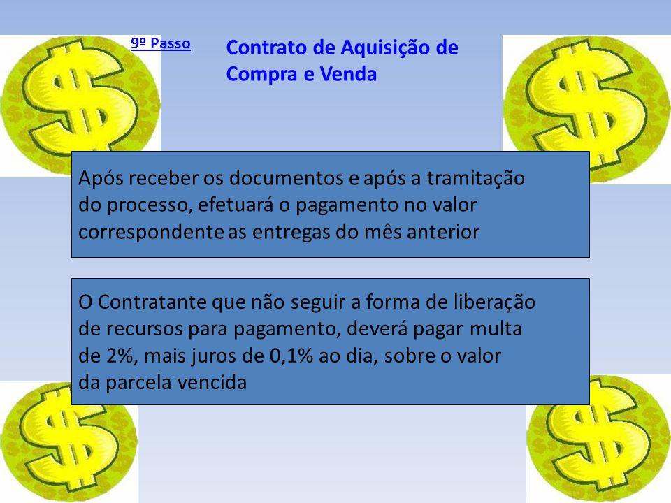 Contrato de Aquisição de Compra e Venda