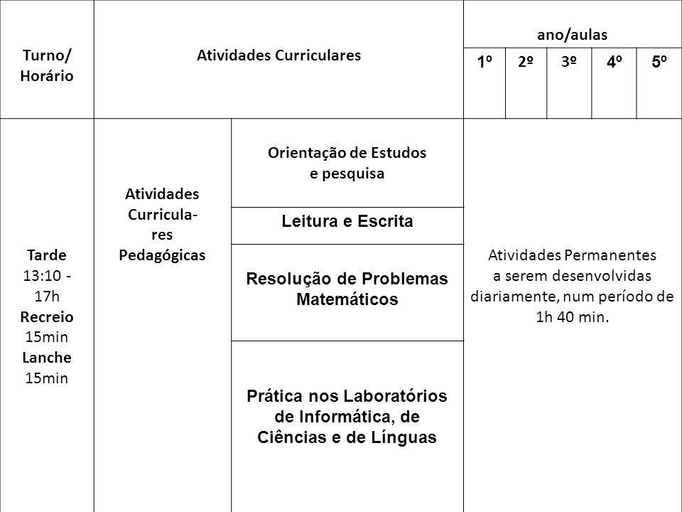 Atividades Curriculares ano/aulas 1º 2º 3º 4º 5º
