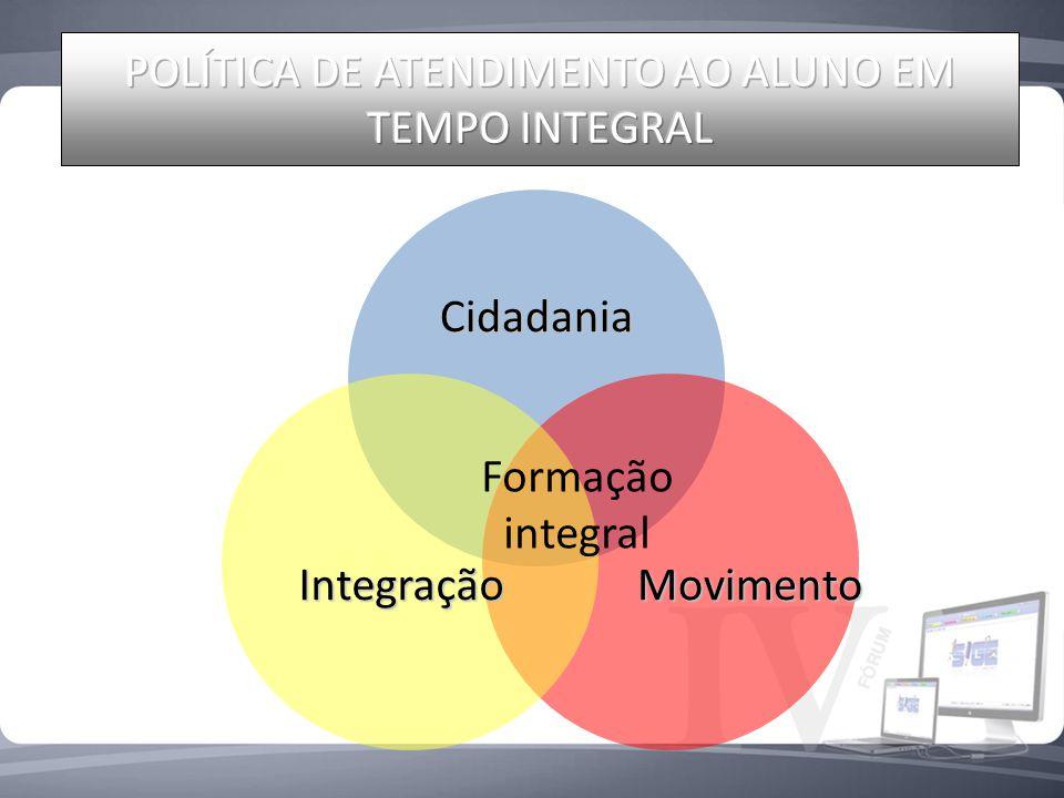 POLÍTICA DE ATENDIMENTO AO ALUNO EM TEMPO INTEGRAL