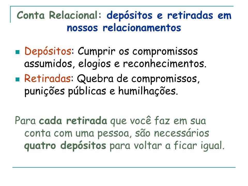 Conta Relacional: depósitos e retiradas em nossos relacionamentos