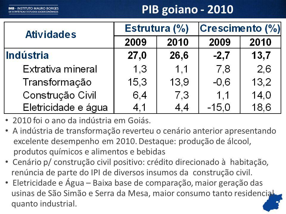 PIB goiano - 2010 2010 foi o ano da indústria em Goiás.