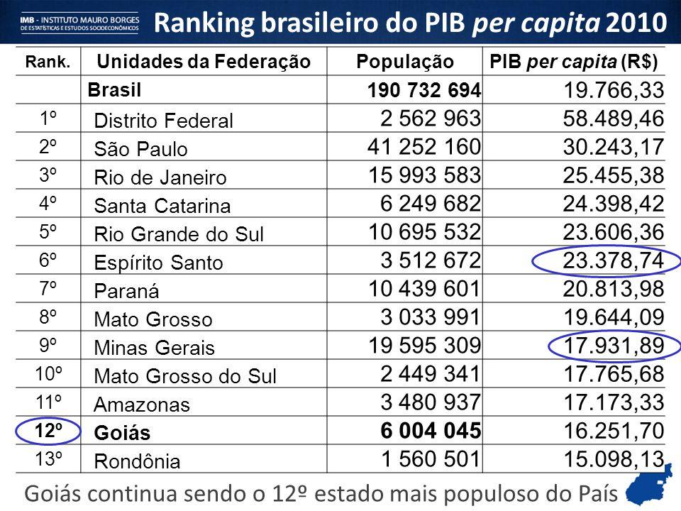 Ranking brasileiro do PIB per capita 2010