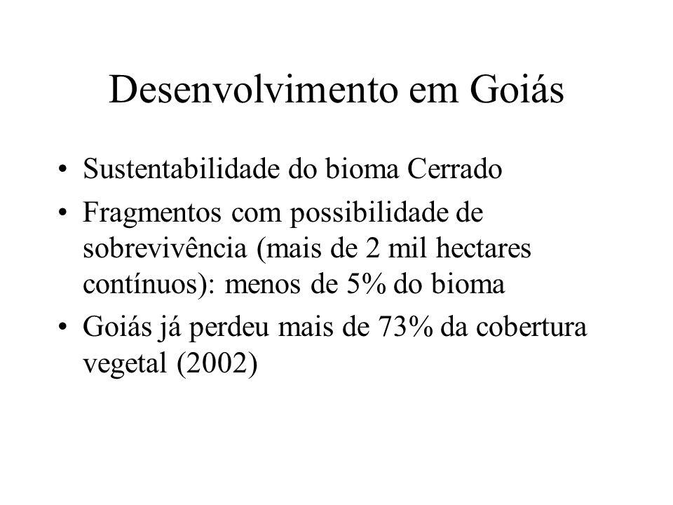 Desenvolvimento em Goiás