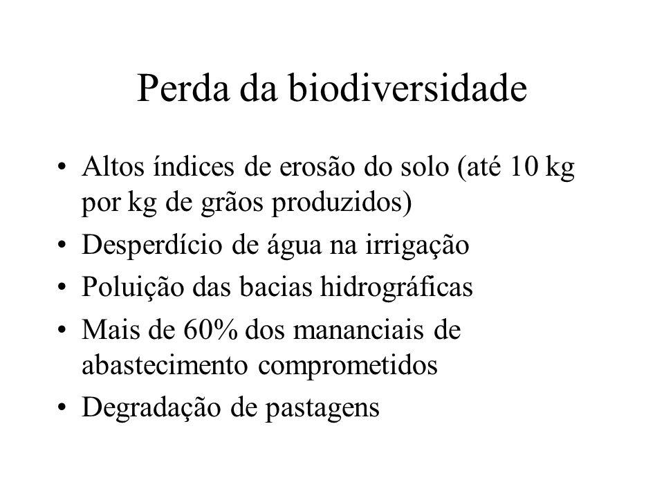 Perda da biodiversidade