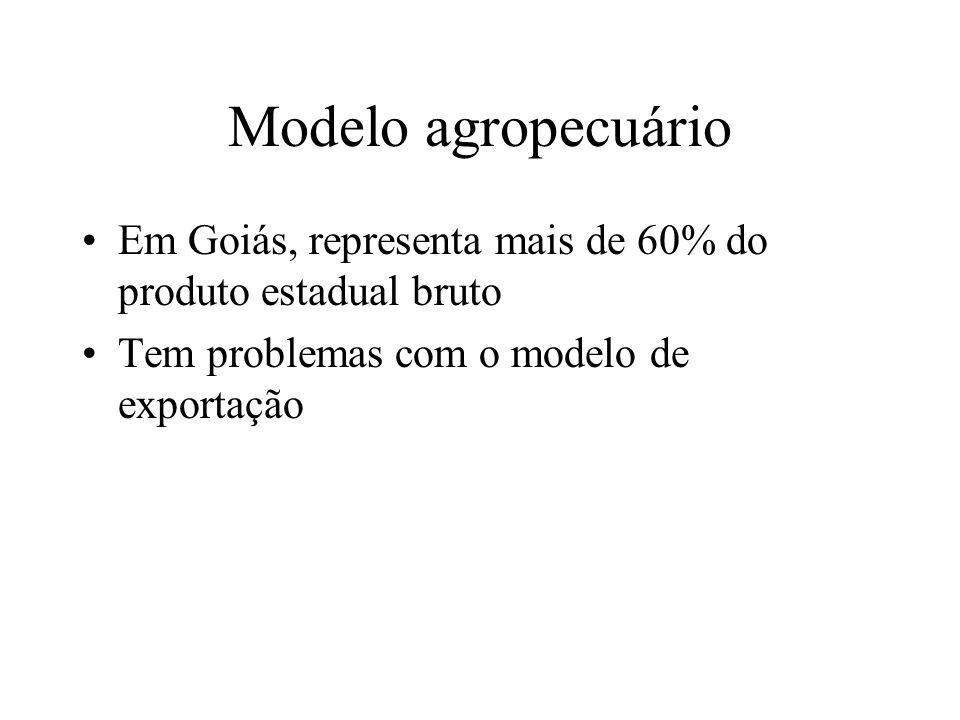 Modelo agropecuário Em Goiás, representa mais de 60% do produto estadual bruto.