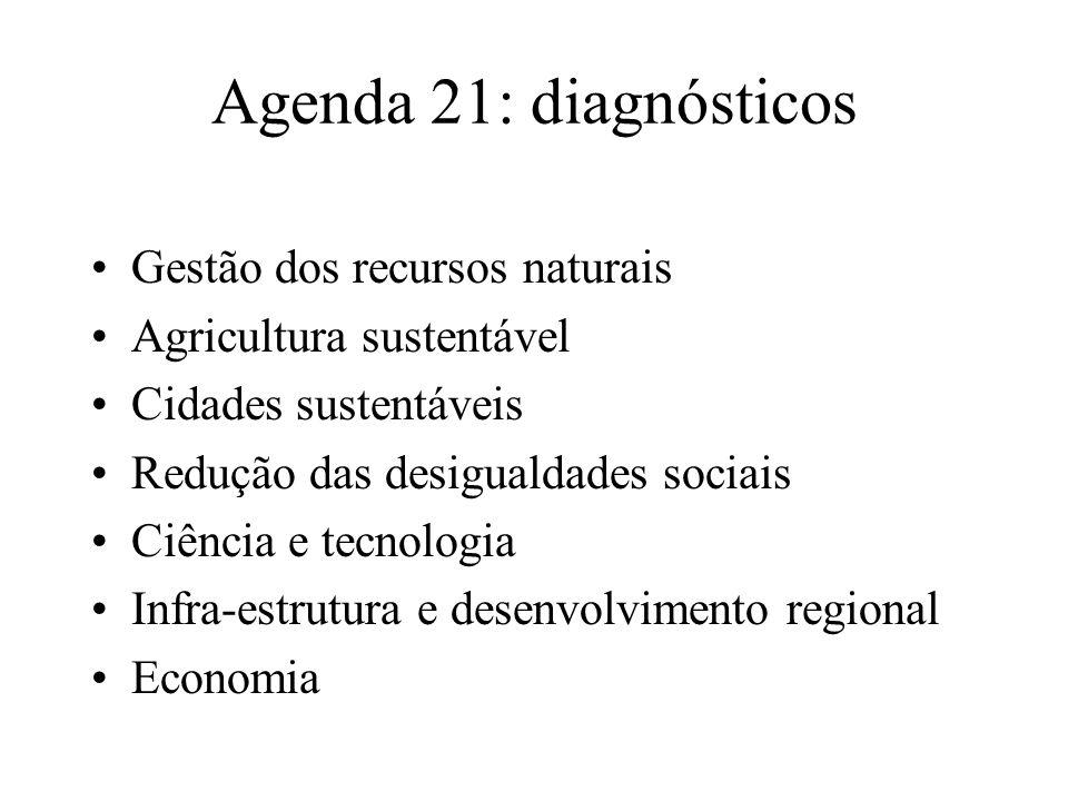 Agenda 21: diagnósticos Gestão dos recursos naturais