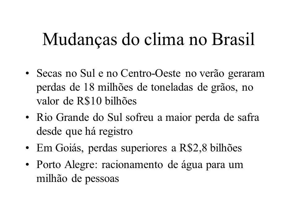 Mudanças do clima no Brasil