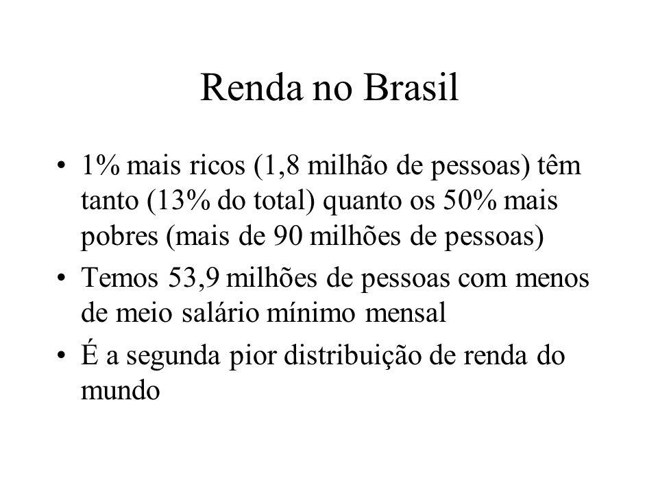 Renda no Brasil 1% mais ricos (1,8 milhão de pessoas) têm tanto (13% do total) quanto os 50% mais pobres (mais de 90 milhões de pessoas)