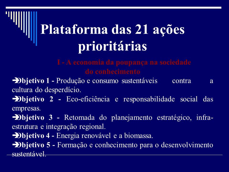Plataforma das 21 ações prioritárias