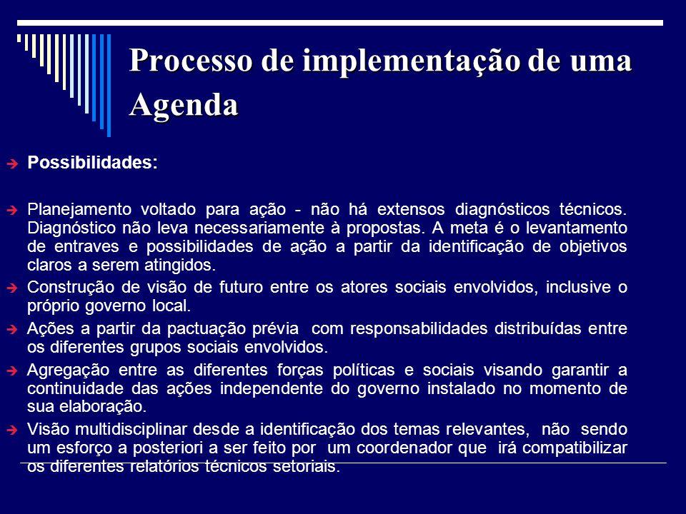 Processo de implementação de uma Agenda