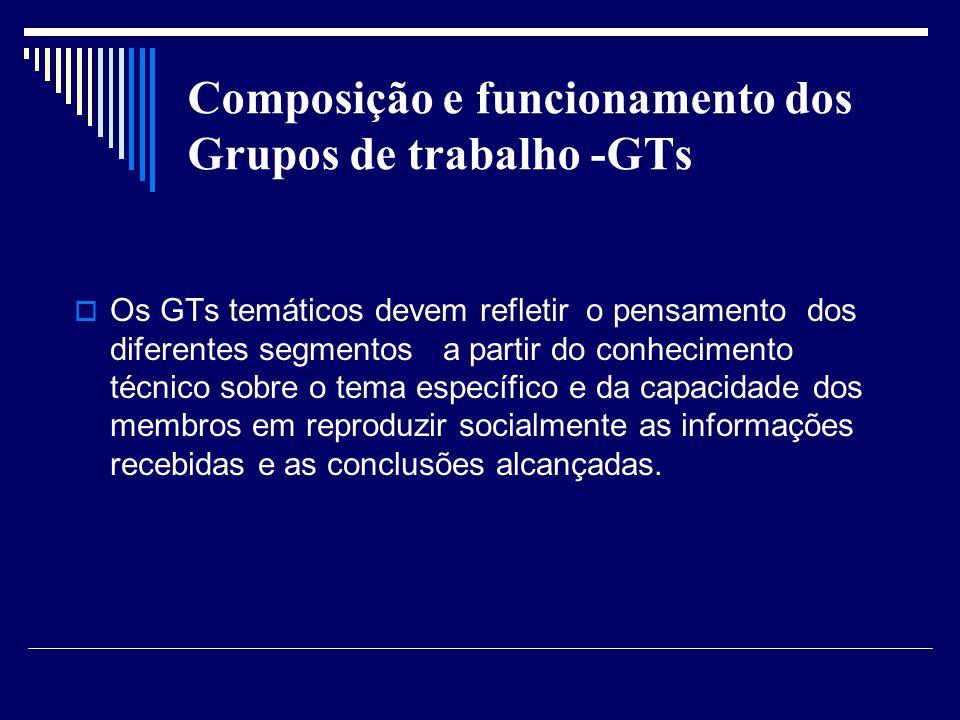 Composição e funcionamento dos Grupos de trabalho -GTs