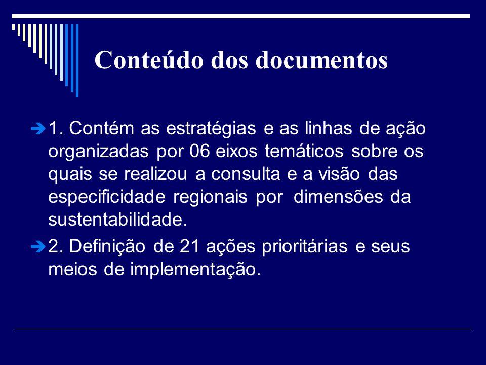 Conteúdo dos documentos