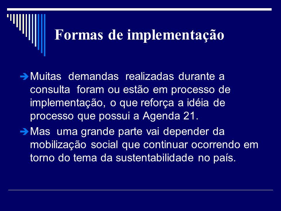 Formas de implementação