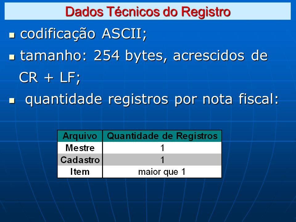 Dados Técnicos do Registro